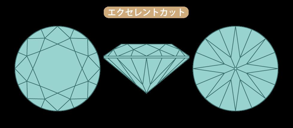 エクセレントカット ダイヤモンド