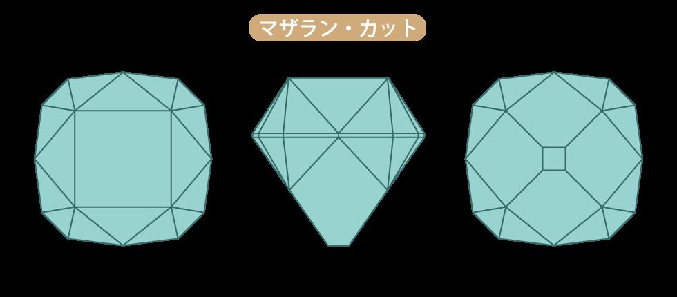 ダイヤモンド マザラン・カット