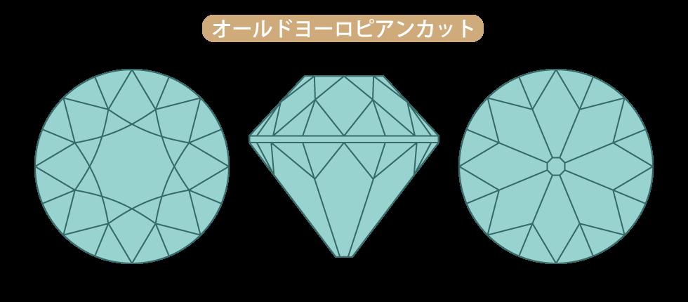 ダイヤモンド オールドヨーロピアンカット