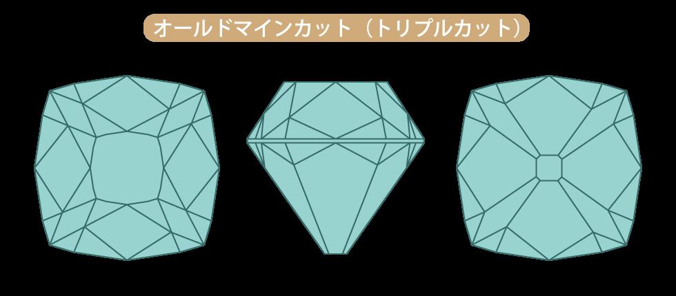 ダイヤモンド オールドマインカット トリプルカット