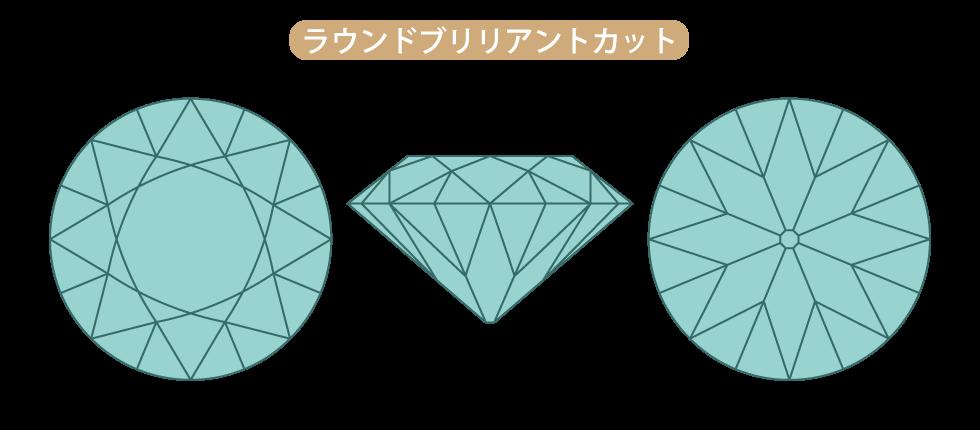 ダイヤモンド ラウンドブリリアントカット
