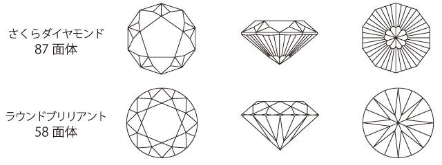 さくらダイヤモンドカット
