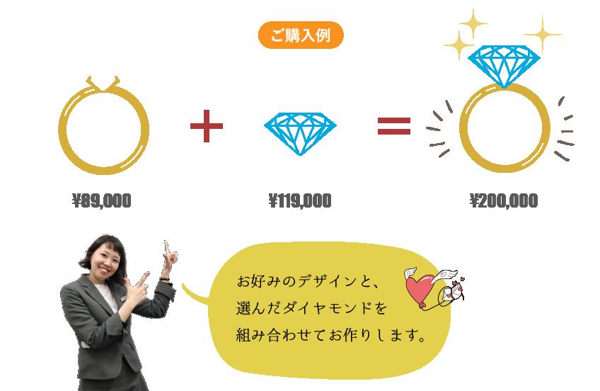 ダイヤモンドは厳選された高品質のみ!