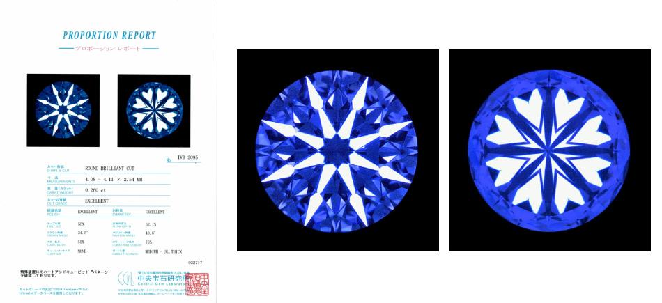 ハート&キューピッドはベルト氏によって誕生開いたダイヤモンドの対称性を見る