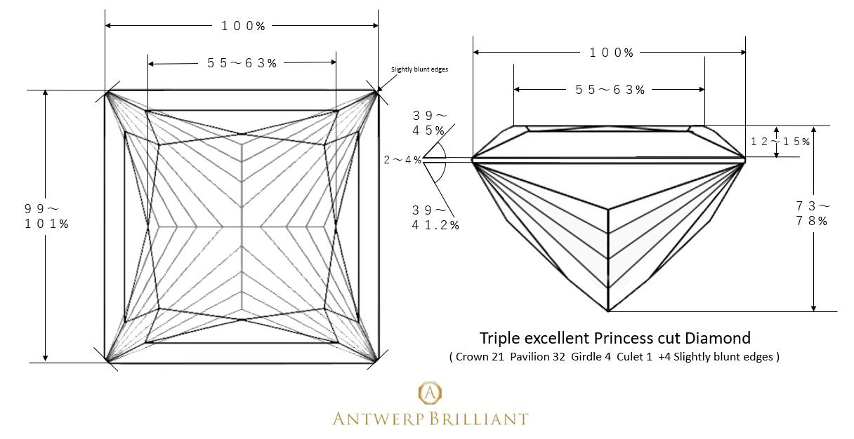 プリンセスカットの展開図(デビアスによるトリプルエクセレント)