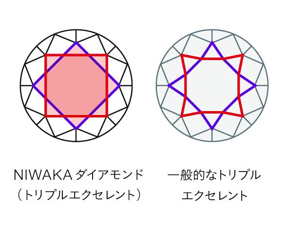 新潟 BROOCH|新潟で人気のダイヤモンドエンゲージリング にわか(ニワカ)の縁結びデザイン結