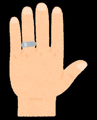 結婚指輪をなくしてしまった場合、再度購入するにはBROOCH